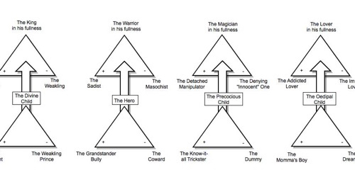 Differentiating the mature and immature masculine